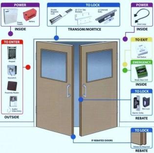 access-control